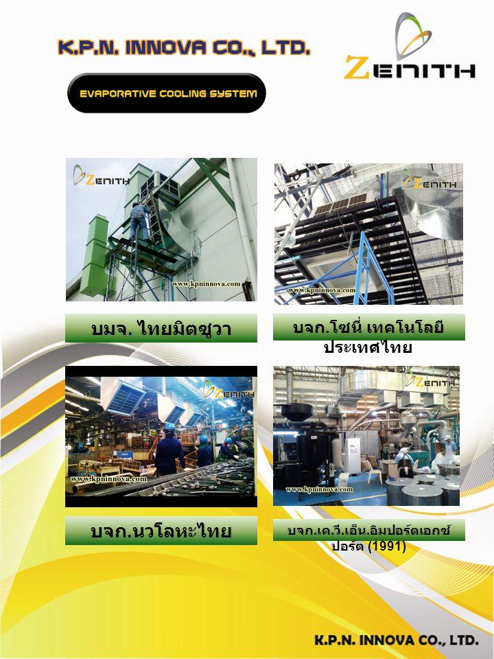 บจก.โซนี่ เทคโนโลยี ประเทศไทย