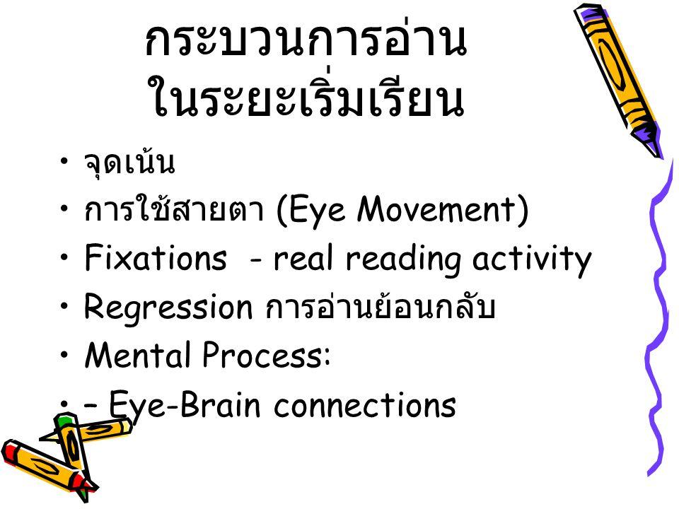 ๒. ธรรมชาติและกระบวนการอ่าน ในระยะเริ่มเรียน