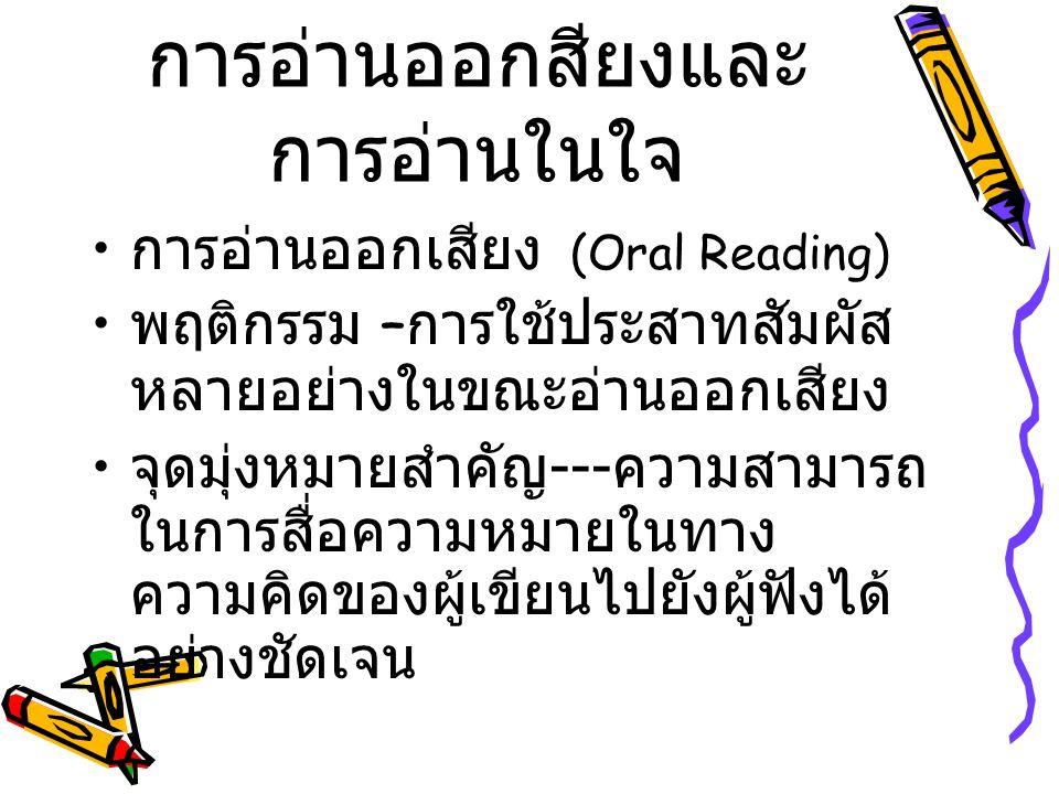 การอ่านออกสียงและการอ่านในใจ