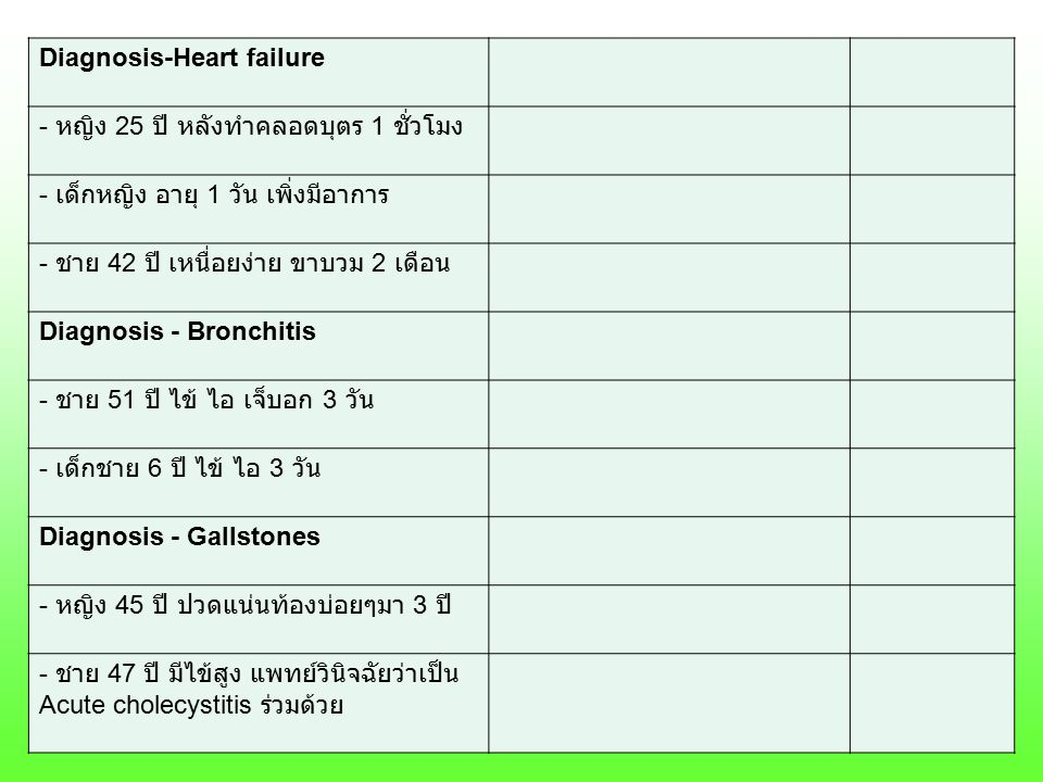 Diagnosis-Heart failure