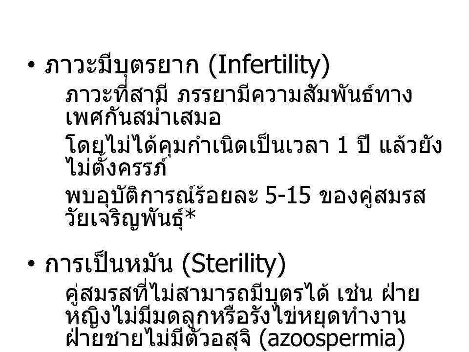 ภาวะมีบุตรยาก (Infertility)