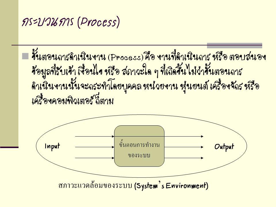 กระบวนการ (Process)