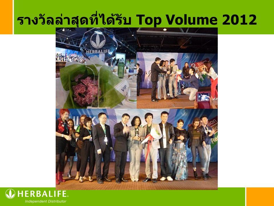 รางวัลล่าสุดที่ได้รับ Top Volume 2012