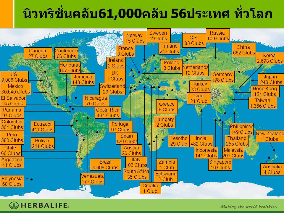 นิวทริชั่นคลับ61,000คลับ 56ประเทศ ทั่วโลก