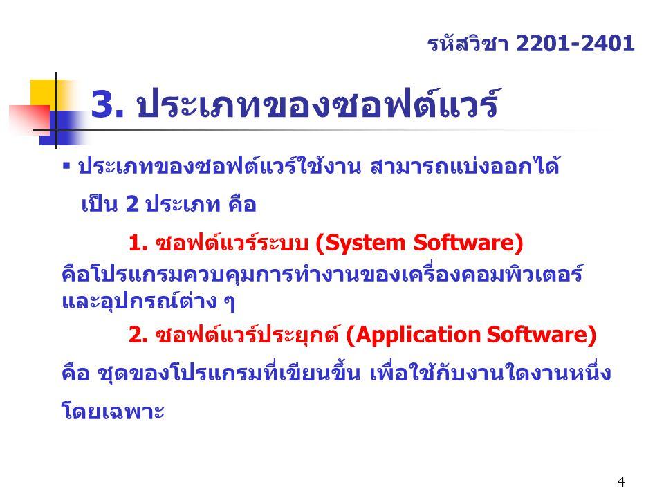 3. ประเภทของซอฟต์แวร์ รหัสวิชา 2201-2401