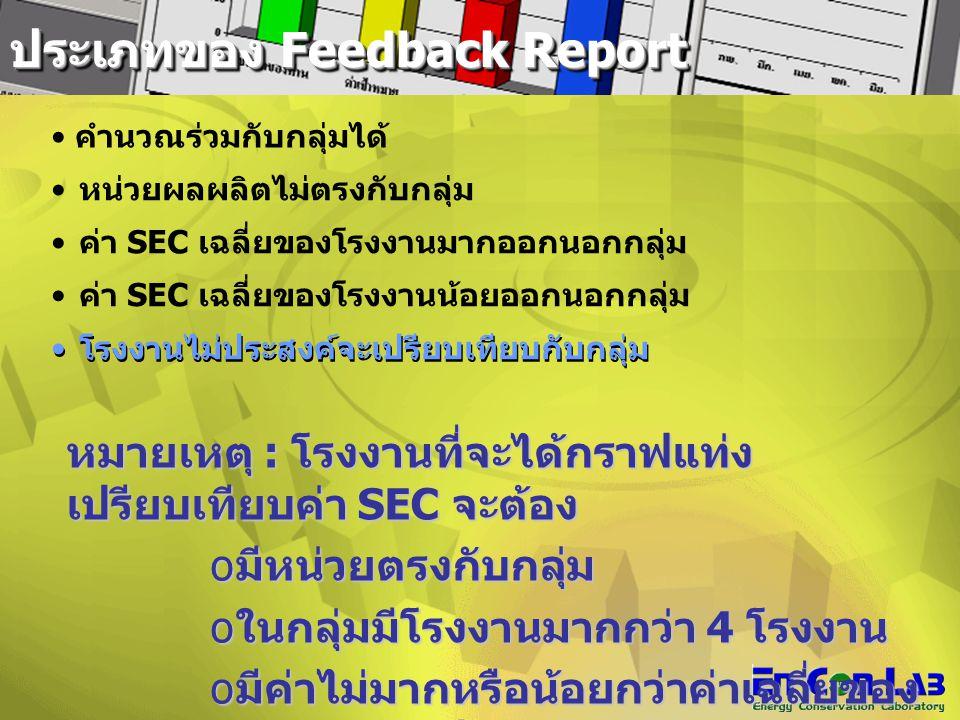 ประเภทของ Feedback Report
