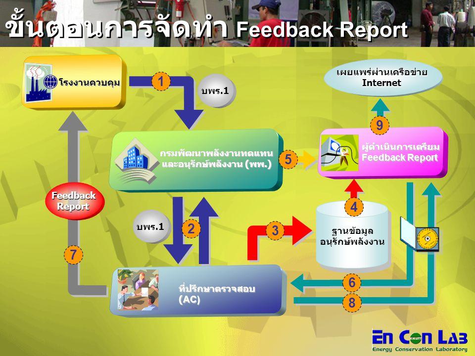 ขั้นตอนการจัดทำ Feedback Report