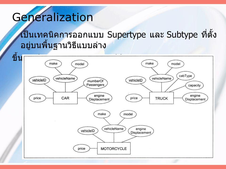 Generalization เป็นเทคนิคการออกแบบ Supertype และ Subtype ที่ตั้งอยู่บนพื้นฐานวิธีแบบล่าง.