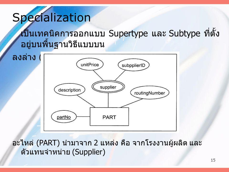 Specialization เป็นเทคนิคการออกแบบ Supertype และ Subtype ที่ตั้งอยู่บนพื้นฐานวิธีแบบบน. ลงล่าง (Top-Down Approach)