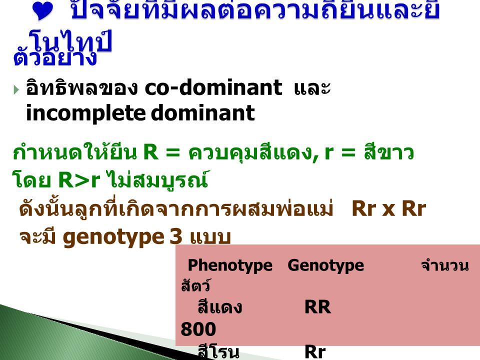  ปัจจัยที่มีผลต่อความถี่ยีนและยีโนไทป์