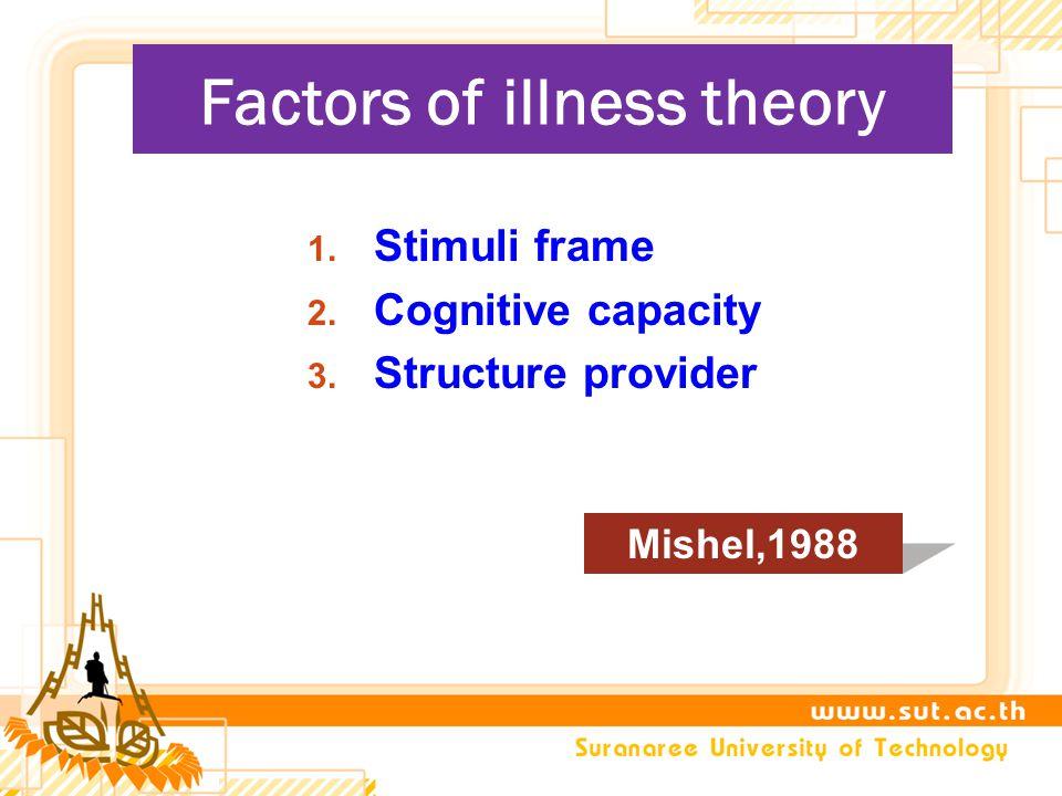 Factors of illness theory