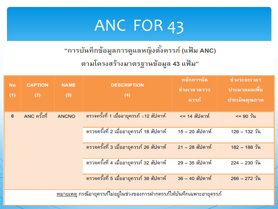 ANC FOR 43