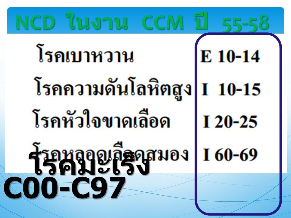 NCD ในงาน CCM ปี 55-58 โรคมะเร็ง C00-C97