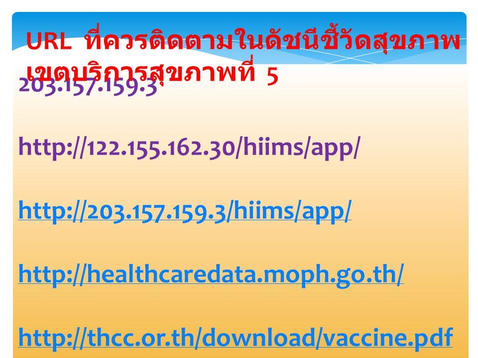 URL ที่ควรติดตามในดัชนีชี้วัดสุขภาพ เขตบริการสุขภาพที่ 5