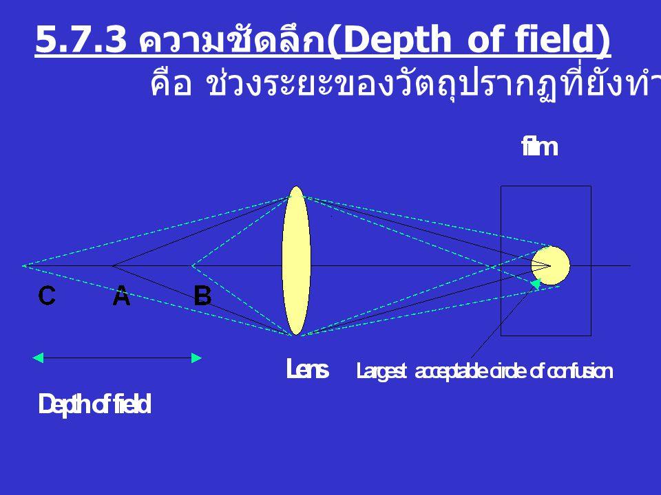 5.7.3 ความชัดลึก(Depth of field)