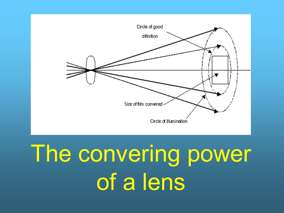The convering power of a lens