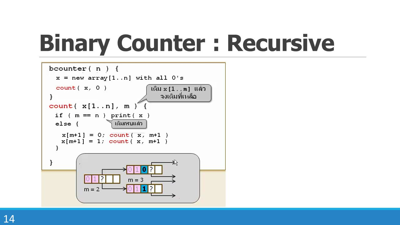 Binary Counter : Recursive