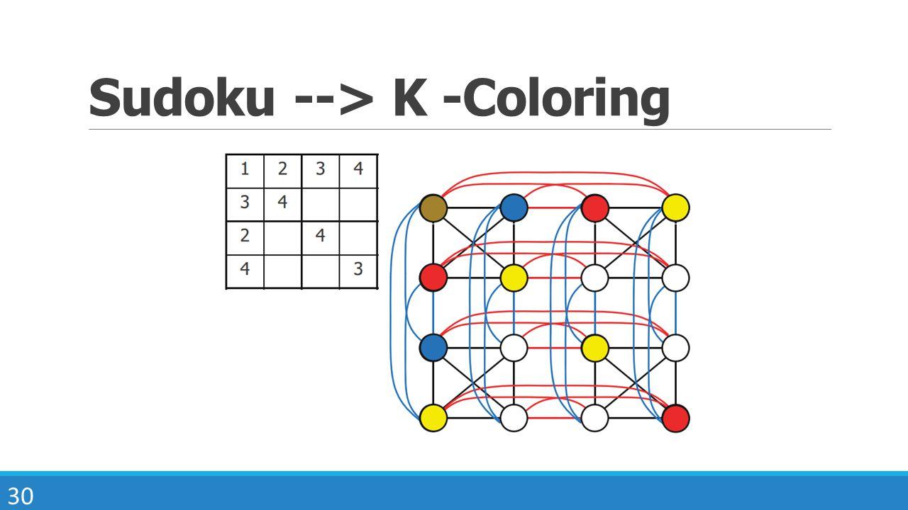 Sudoku --> K -Coloring