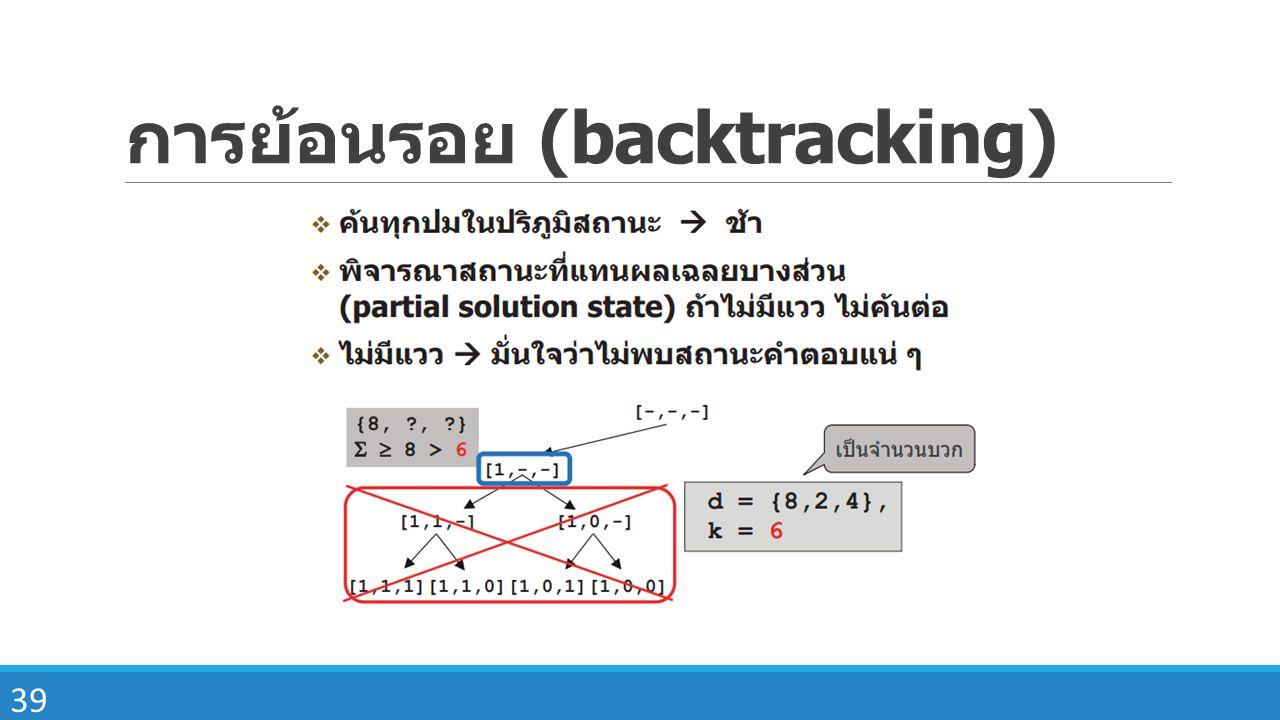 การย้อนรอย (backtracking)