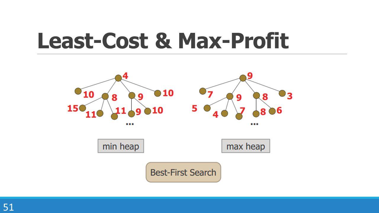 Least-Cost & Max-Profit