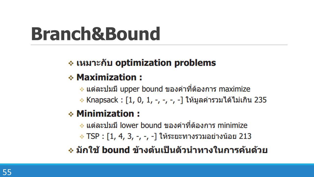 Branch&Bound