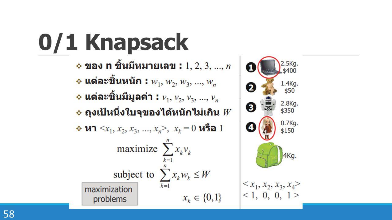 0/1 Knapsack