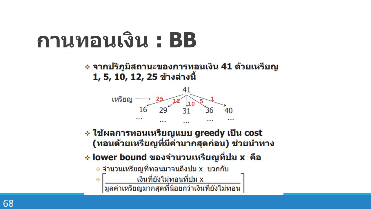 กานทอนเงิน : BB
