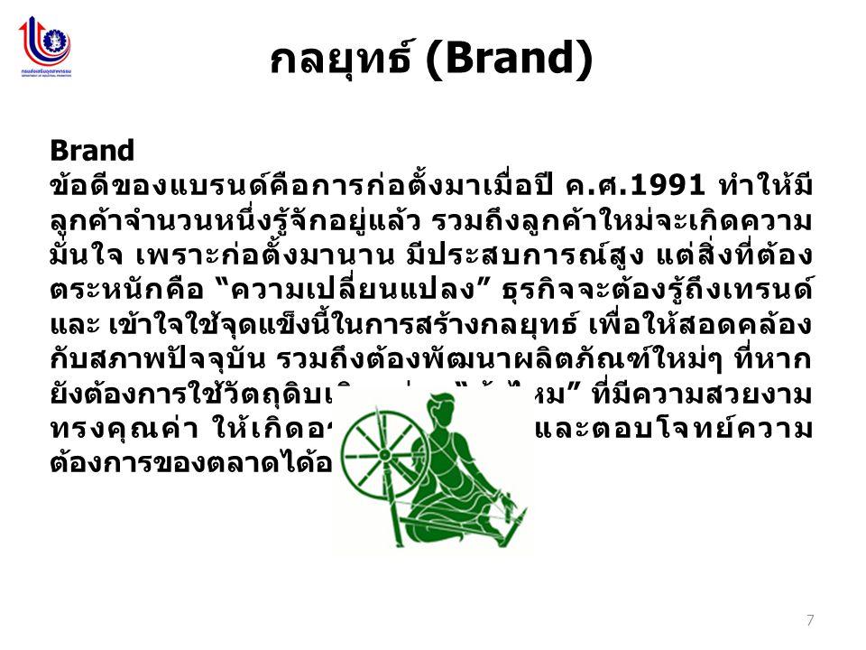 กลยุทธ์ (Brand) Brand.