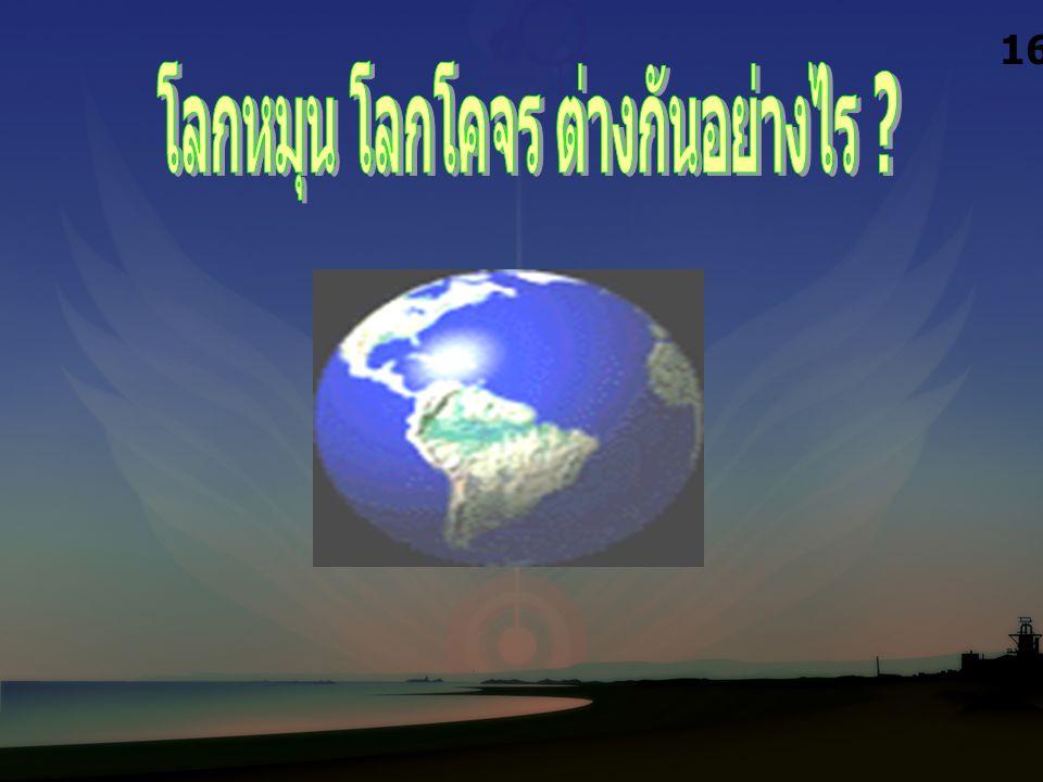 โลกหมุน โลกโคจร ต่างกันอย่างไร