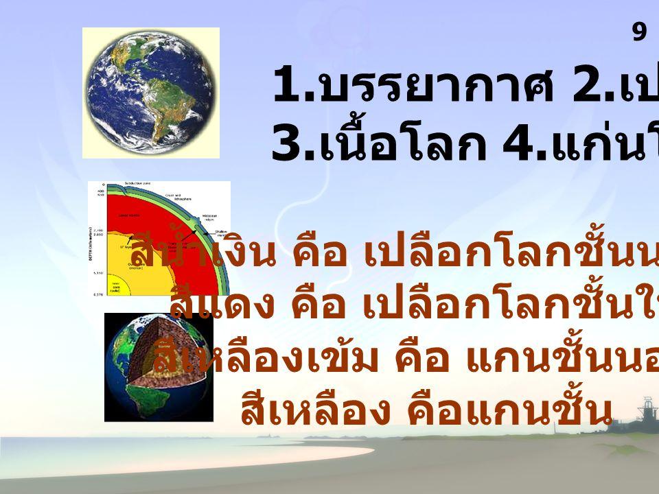 1.บรรยากาศ 2.เปลือกโลก 3.เนื้อโลก 4.แก่นโลก