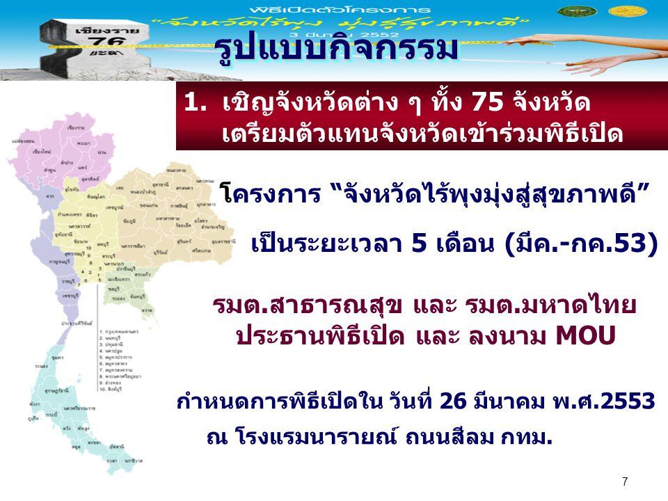 กำหนดการพิธีเปิดใน วันที่ 26 มีนาคม พ.ศ.2553