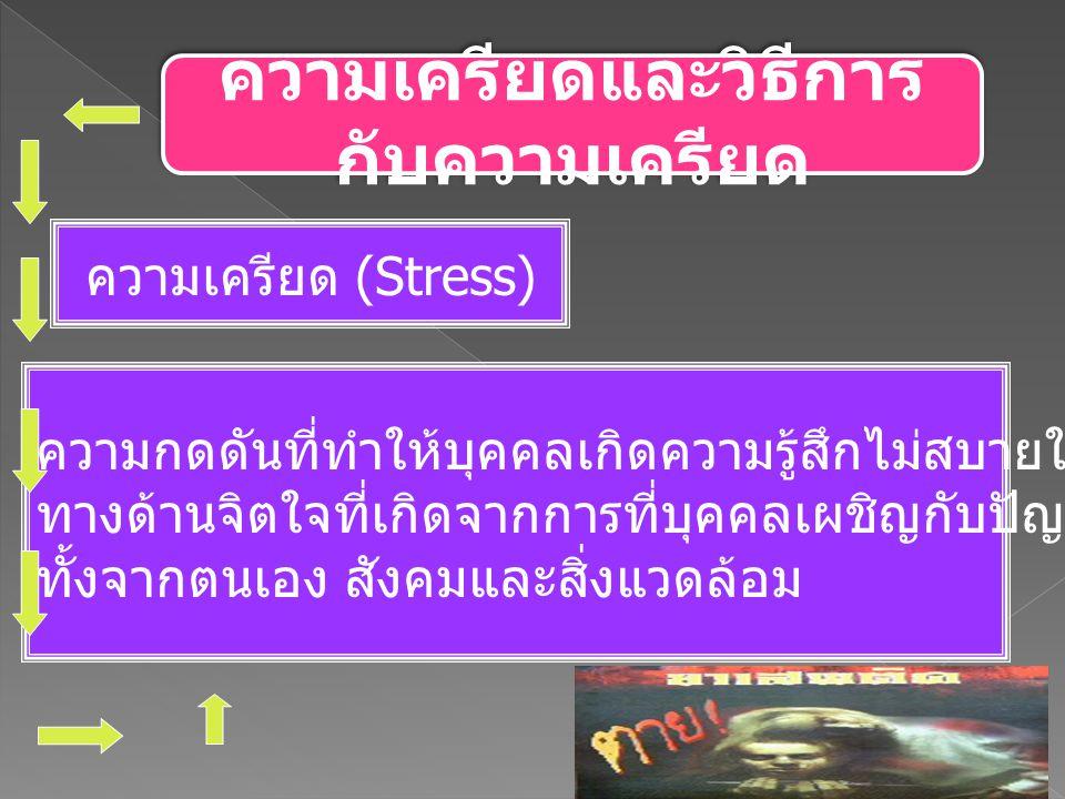 ความเครียดและวิธีการกับความเครียด