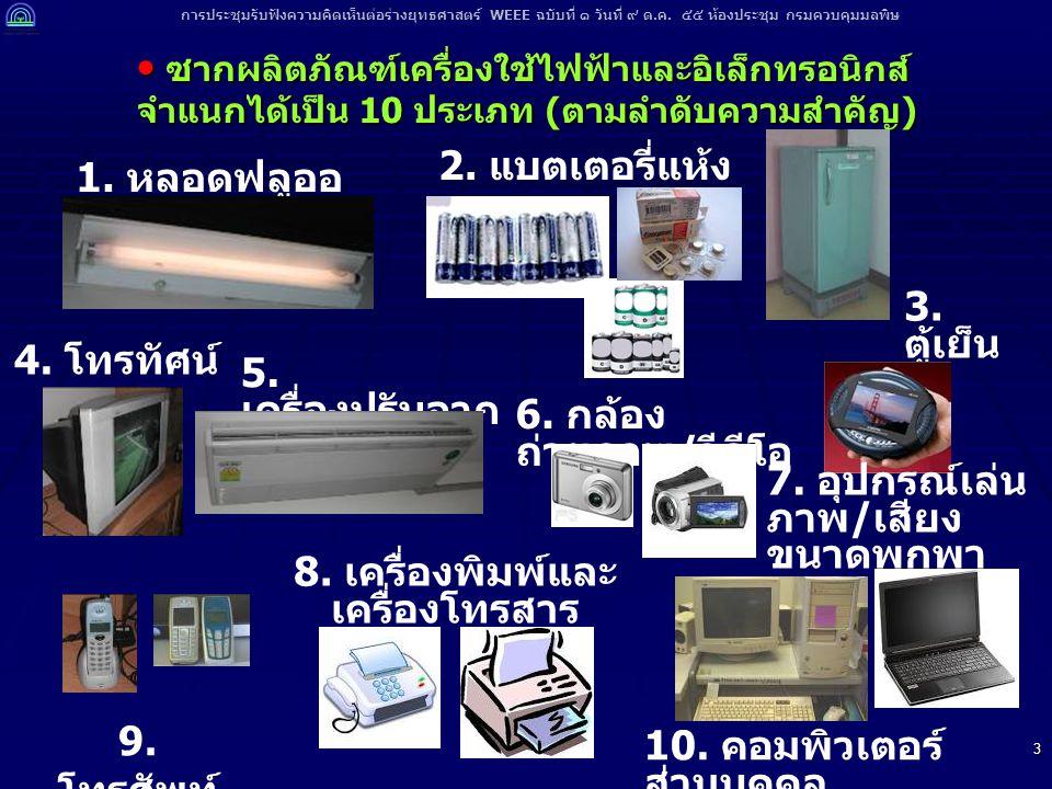 8. เครื่องพิมพ์และ เครื่องโทรสาร