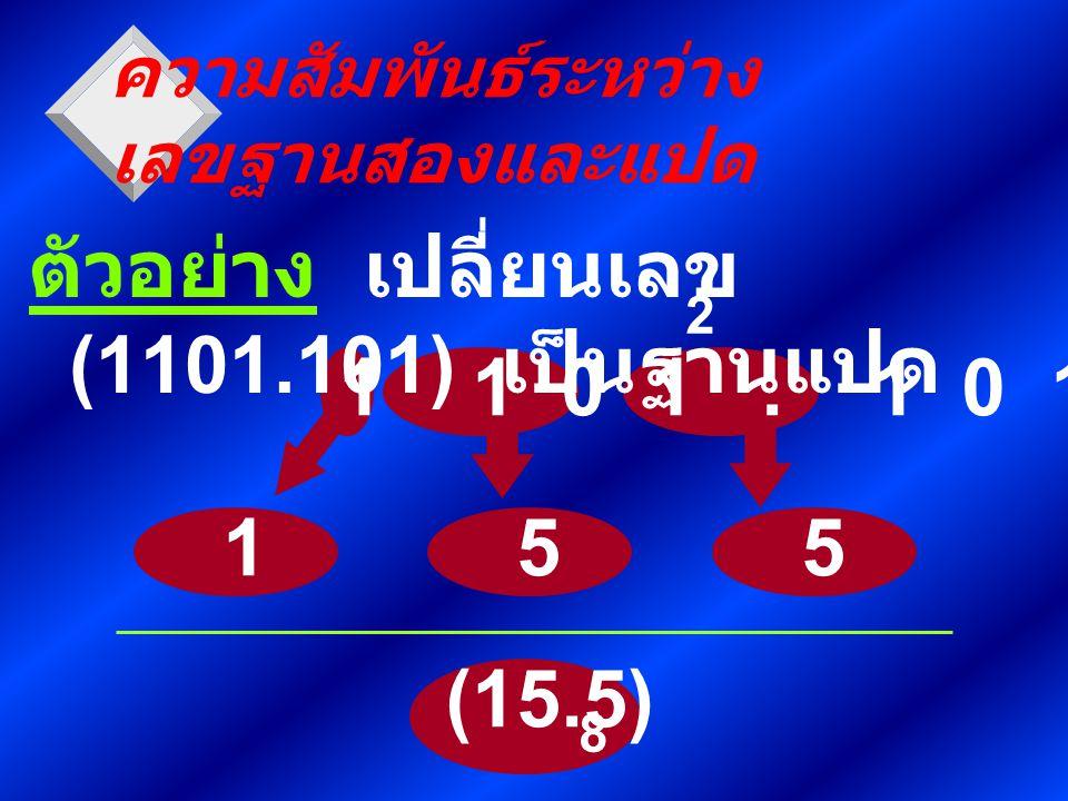 ตัวอย่าง เปลี่ยนเลข (1101.101) เป็นฐานแปด 1 1 0 1 . 1 0 1