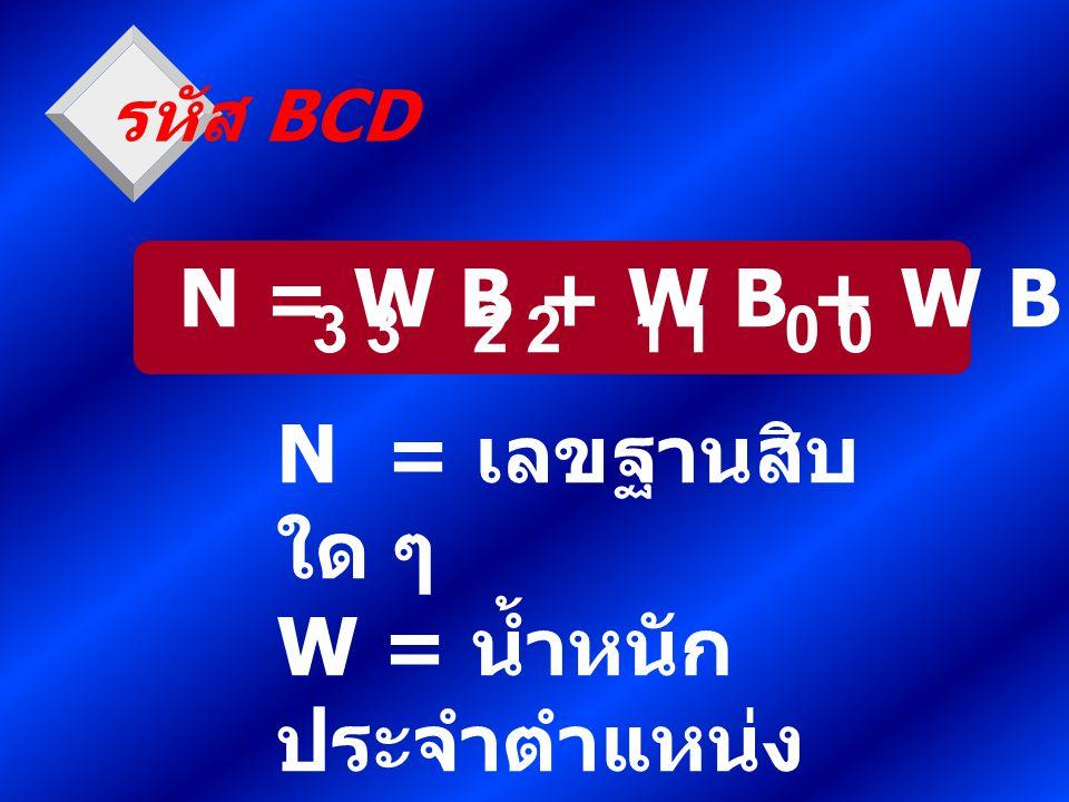 W = น้ำหนักประจำตำแหน่ง B = เลขฐานสอง