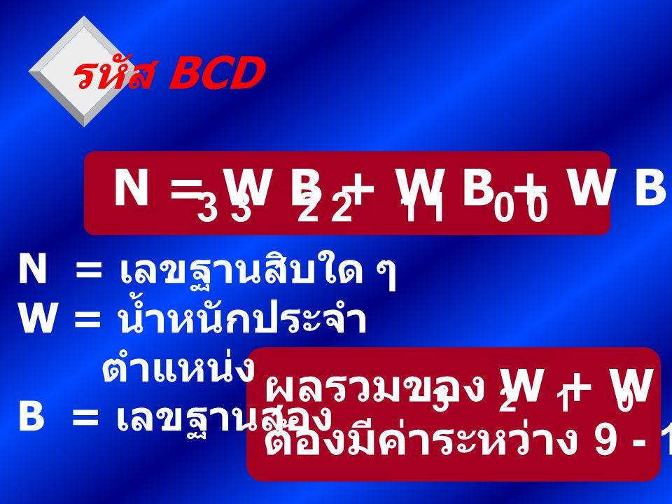 N = W B + W B + W B + W B รหัส BCD ผลรวมของ W + W + W + W