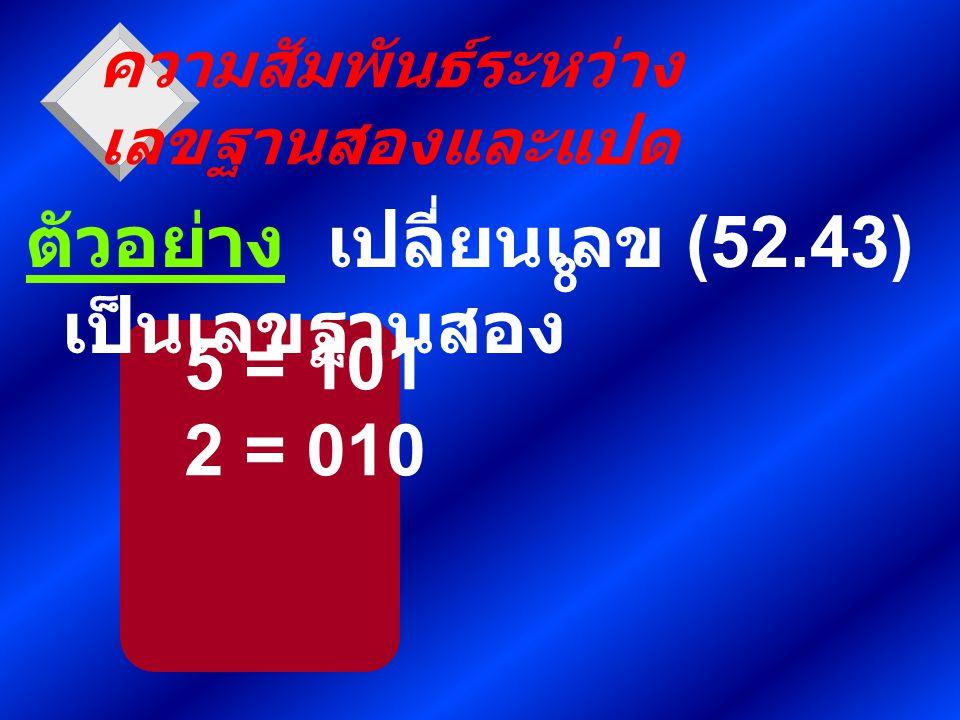 ตัวอย่าง เปลี่ยนเลข (52.43) เป็นเลขฐานสอง