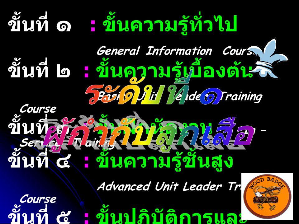 ขั้นที่ ๑ : ขั้นความรู้ทั่วไป General Information Course