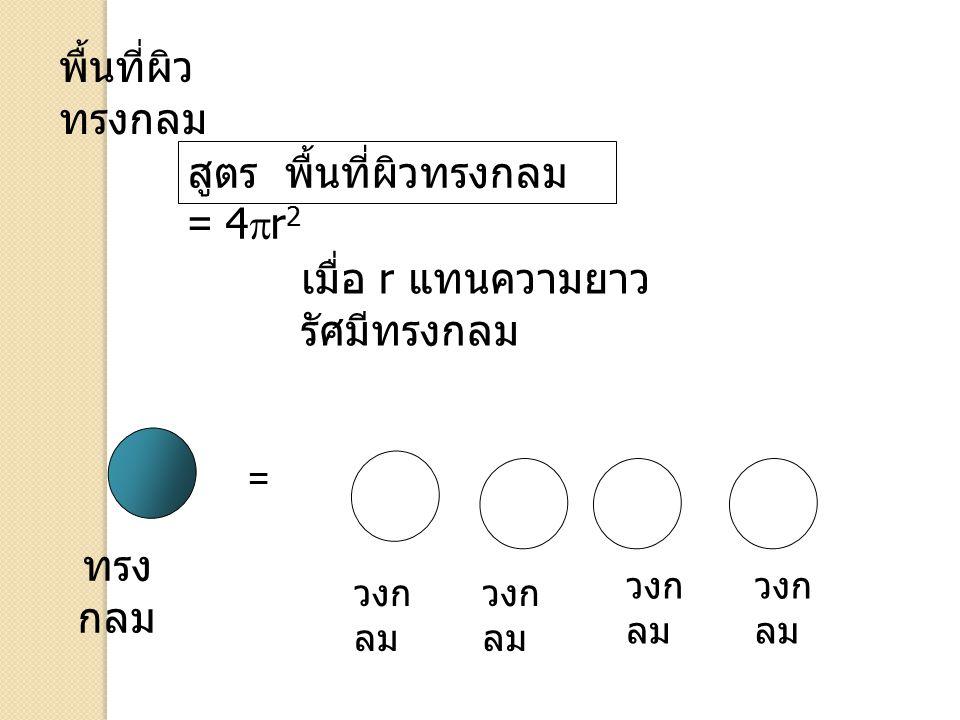 สูตร พื้นที่ผิวทรงกลม = 4r2