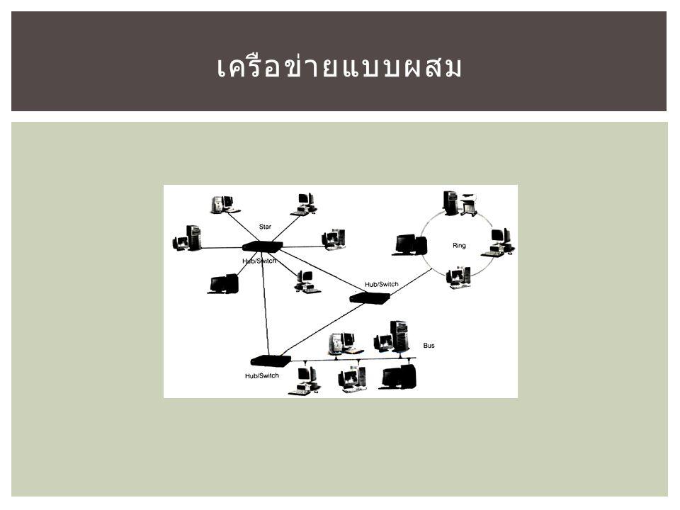 เครือข่ายแบบผสม