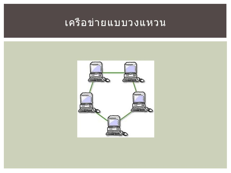 เครือข่ายแบบวงแหวน