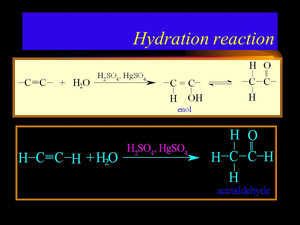 Hydration reaction