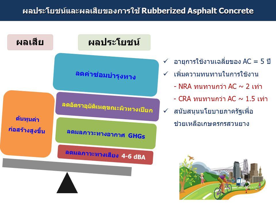 ผลประโยชน์และผลเสียของการใช้ Rubberized Asphalt Concrete