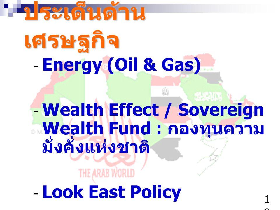 ประเด็นด้านเศรษฐกิจ Energy (Oil & Gas)