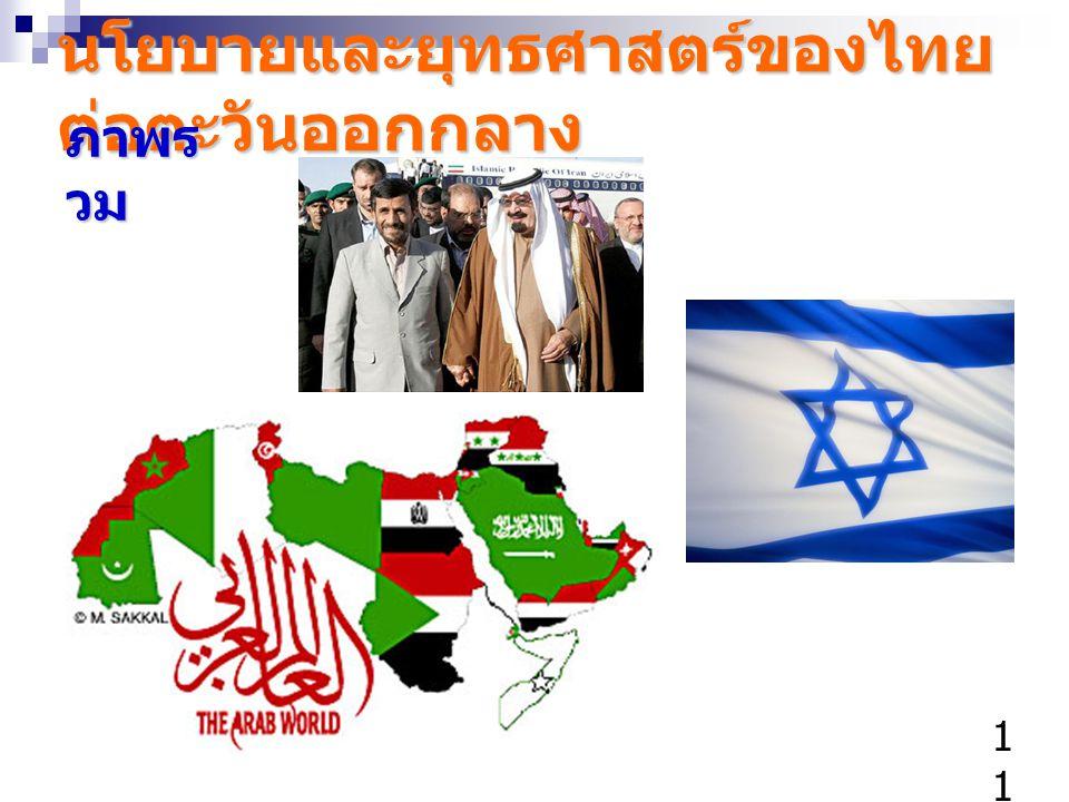 นโยบายและยุทธศาสตร์ของไทยต่อตะวันออกกลาง
