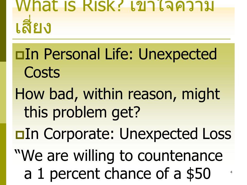 What is Risk เข้าใจความเสี่ยง