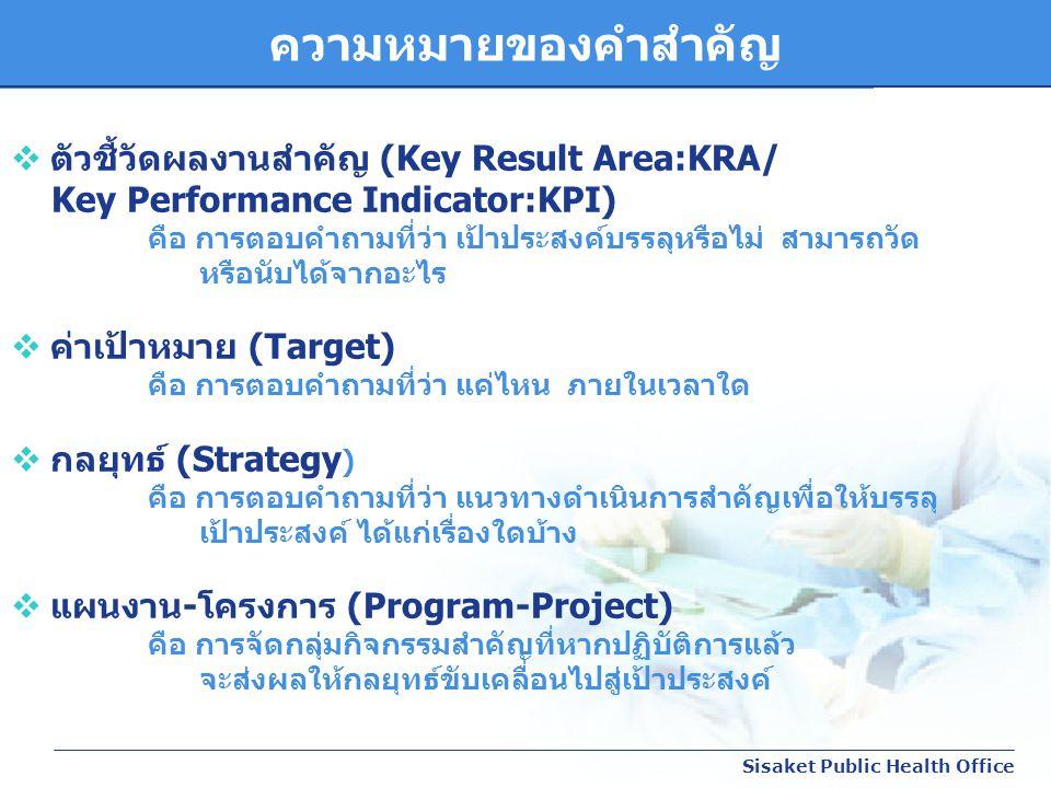 ความหมายของคำสำคัญ ตัวชี้วัดผลงานสำคัญ (Key Result Area:KRA/