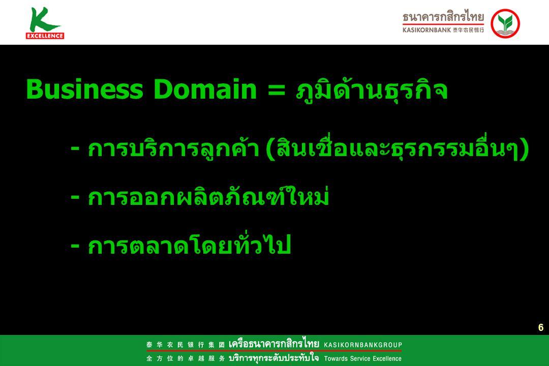 Business Domain = ภูมิด้านธุรกิจ