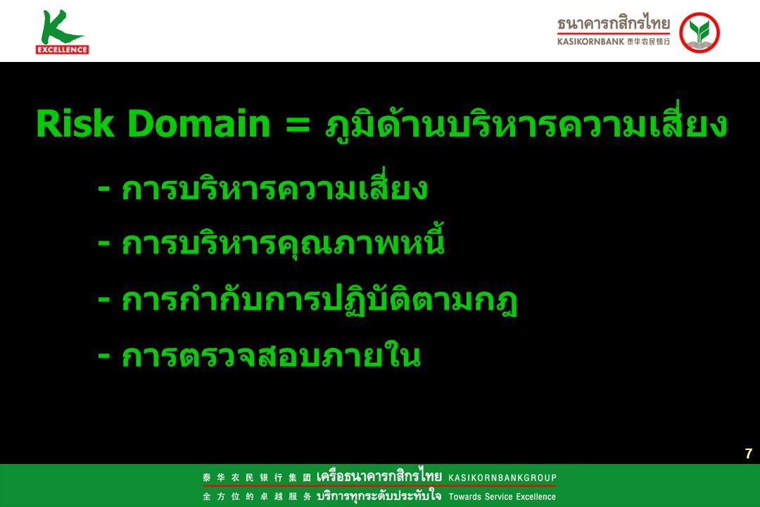 Risk Domain = ภูมิด้านบริหารความเสี่ยง