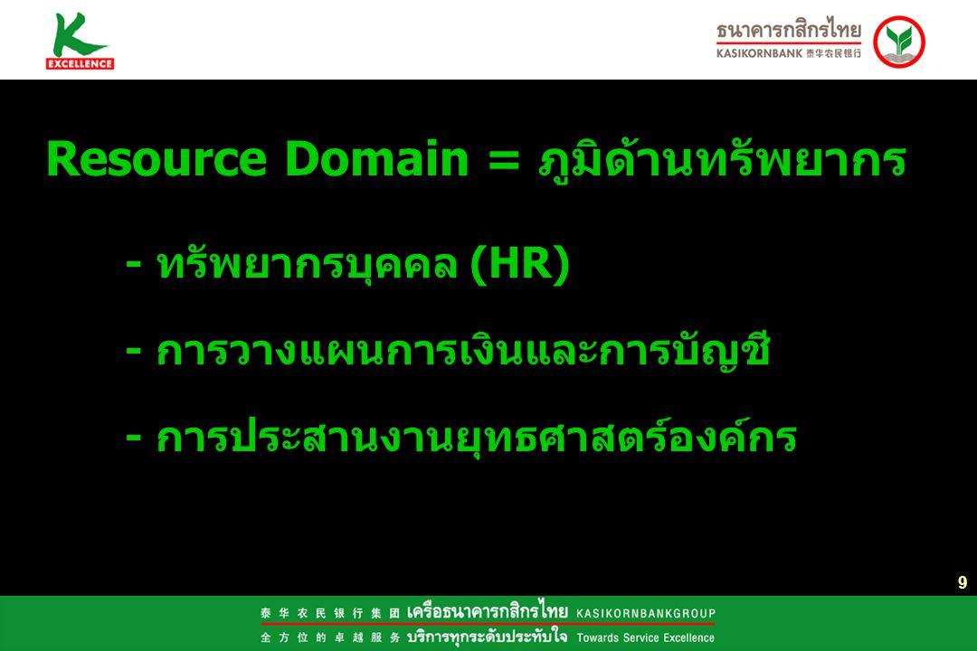 Resource Domain = ภูมิด้านทรัพยากร